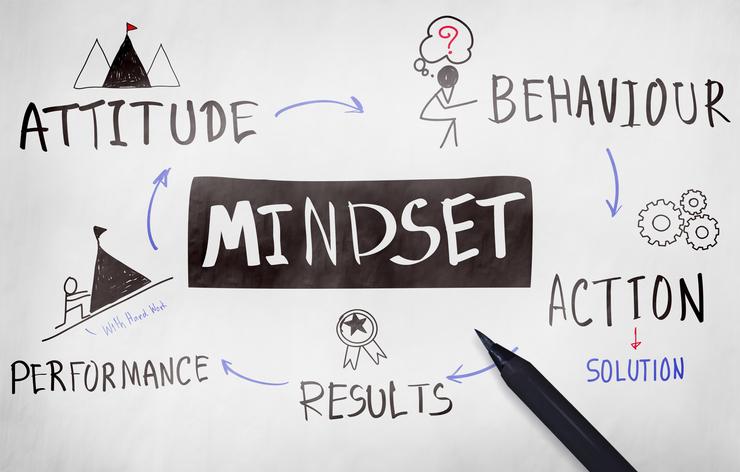 Mindset Opposite Positivity Negativity Thinking Concept